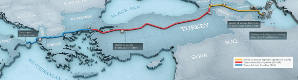 shah deniz southern corridor